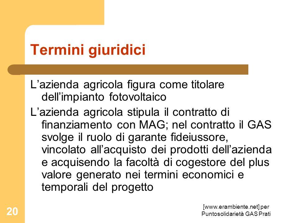 [www.erambiente.net] per Puntosolidarietà GAS Prati